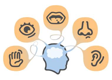 Δραστηριότητες για παιδιά με Διαταραχές Αισθητηριακής Ολοκλήρωσης